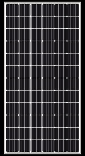 panel400